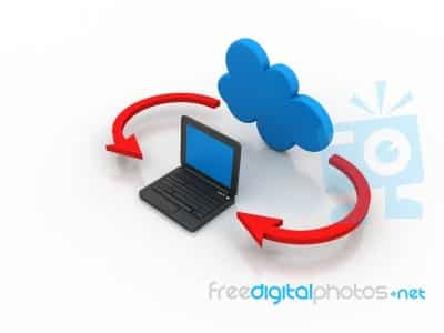 cloud-computing-backup